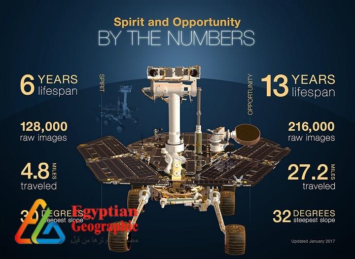 وسيسافر انزيت لاندر من وكالة ناسا الى المريخ العام المقبل، وعندما يفعل ذلك، فإنه يحمل اثنين من رقائق ميكروية تحمل أسماء أفراد الجمهور